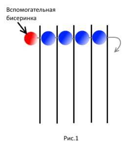 Ткачество бисером - схема