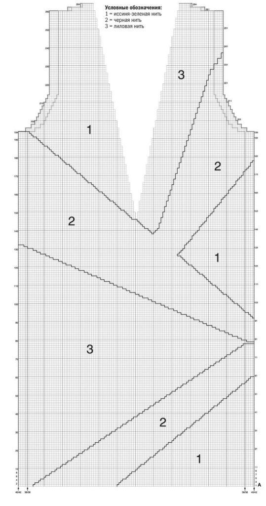 Схема платья А