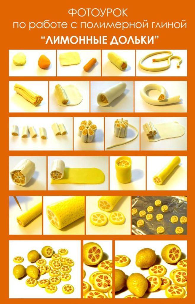 Лимон из полимерной глины - мастер-класс