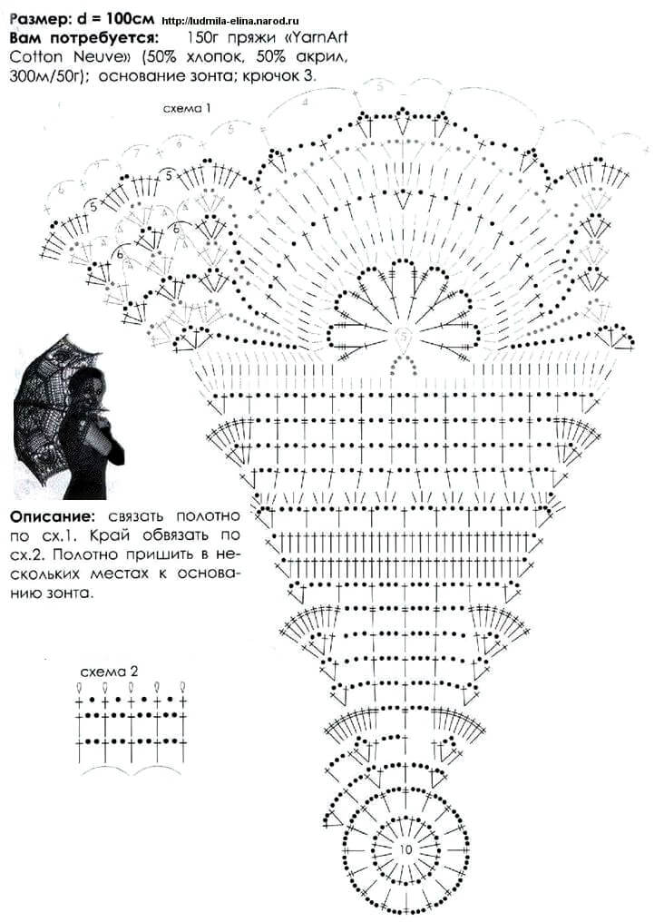 зонтик от солнца вяжем крючком - схема