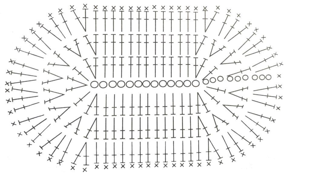 Пинетки - Схема 1