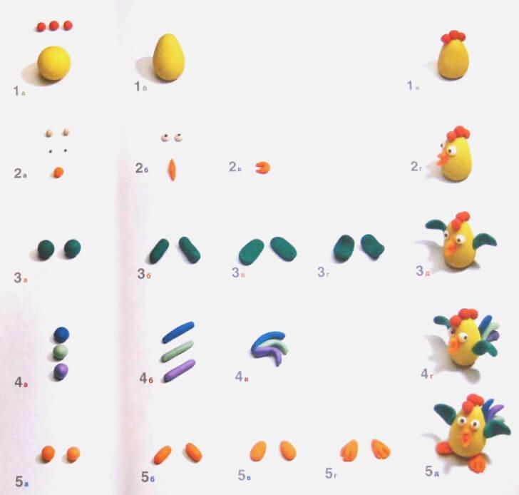 Поделки из пластилина - Петушок