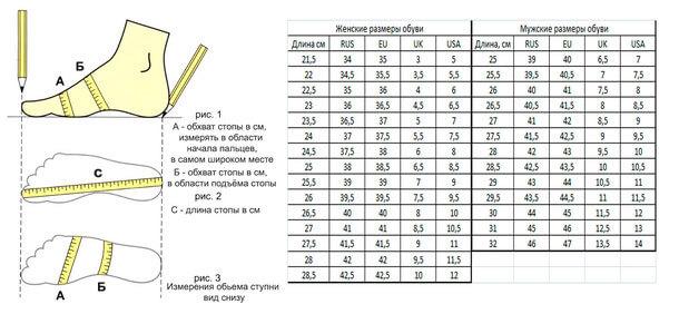 Таблица соответствия размеров обуви длине стопы