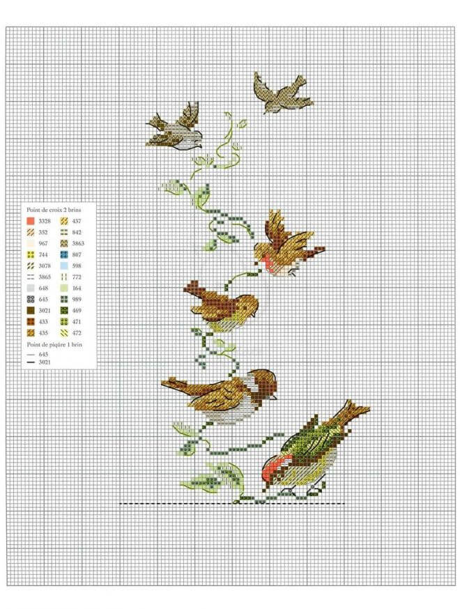 Вышивка крестом птицы: схемы
