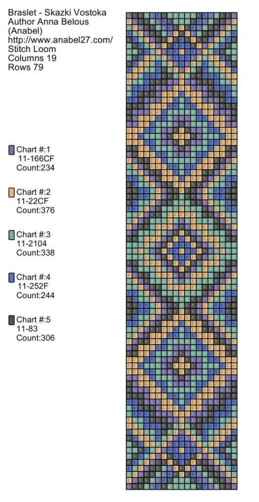 Схемы бисеплетения браслетов