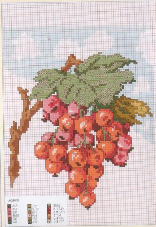Вышивка крестом. Схемы. Фрукты и ягоды