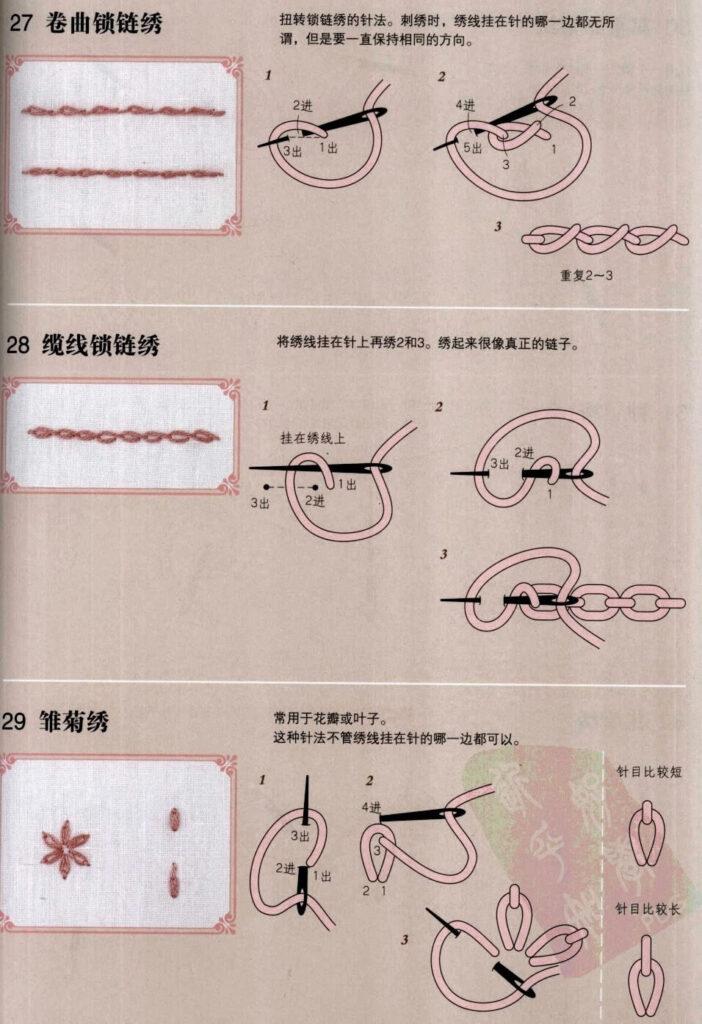 Вышивка: ручные декоративные швы