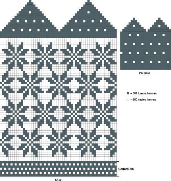 Жаккардовые узоры для варежек