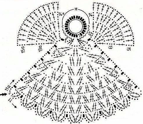 Ангелы вязаные крючком: схемы