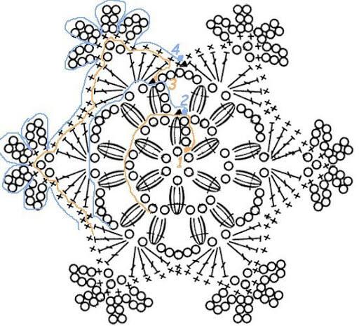 Новогодние снежинки крючком - схема