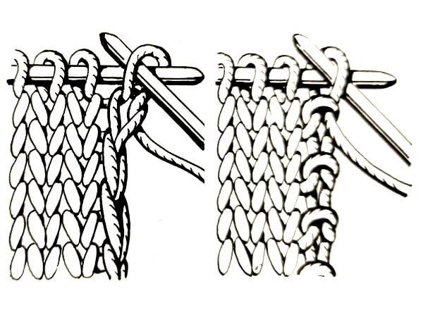 Кромочные петли