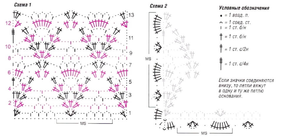 Вязаный ажурный палантин - схема крючком