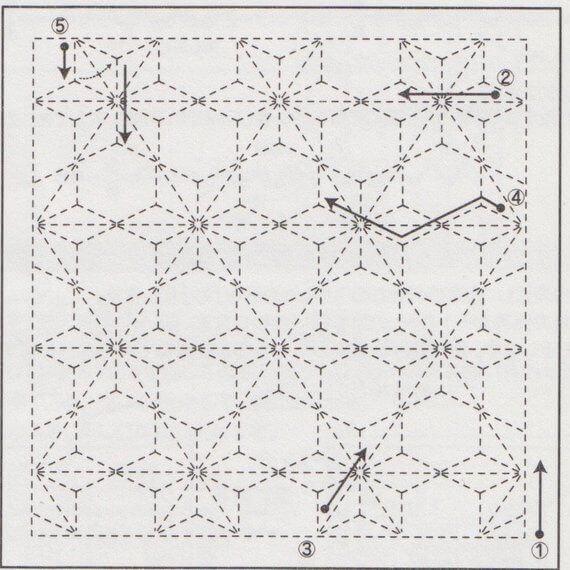 Схема вышивки сашико