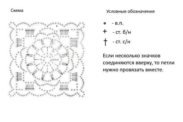 Летняя блуза крючком из квадратных мотивов - Схема