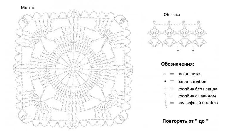 Схема - мотив блузки крючком