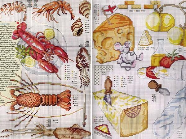 Вышивка крестом схемы для кухни