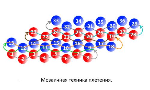 Mozaika11111