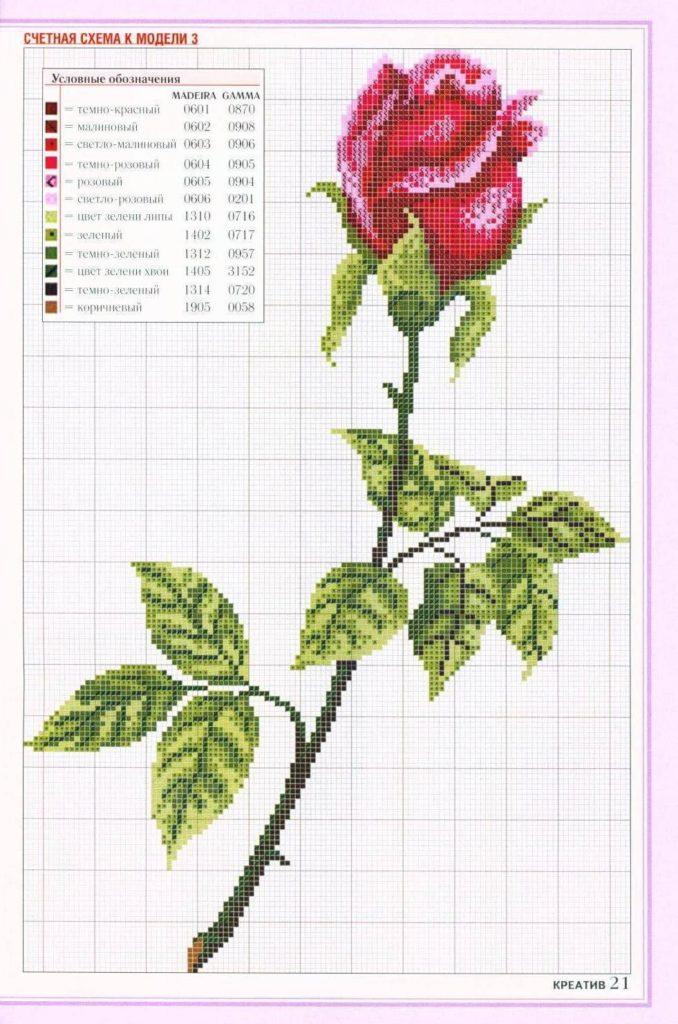 Схема вышивки бисером цветы