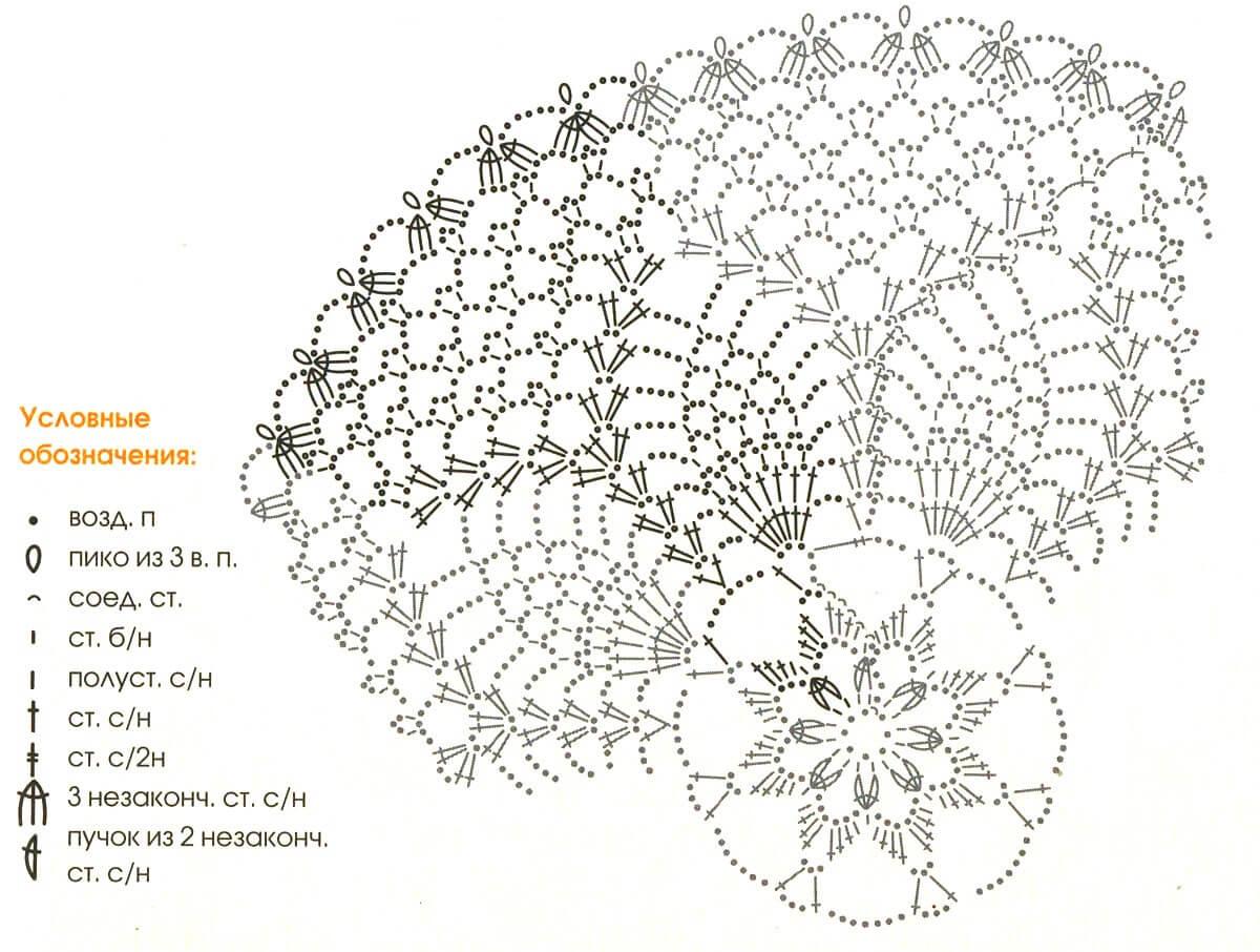 Схемы для вязания салфеток для новичков 88
