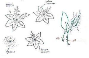cvety-kruchkom-8
