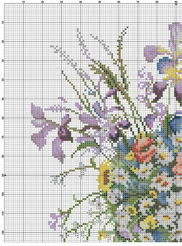 схемы полевых цветов для вышивки гладью