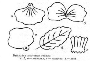 Vykroyka-anjutiny-glazki