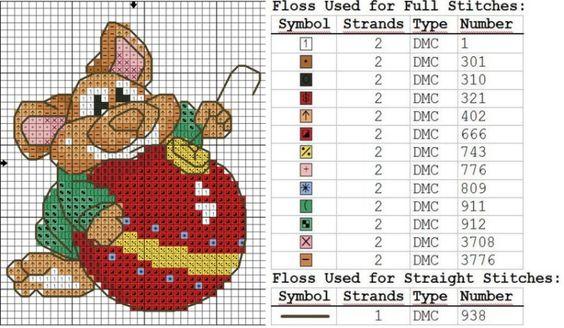 Схема вышивки крестом мышь с елочным шариком