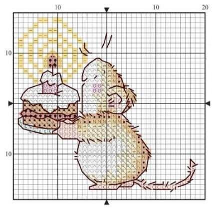 Схема вышивки крестом мышь с тортом