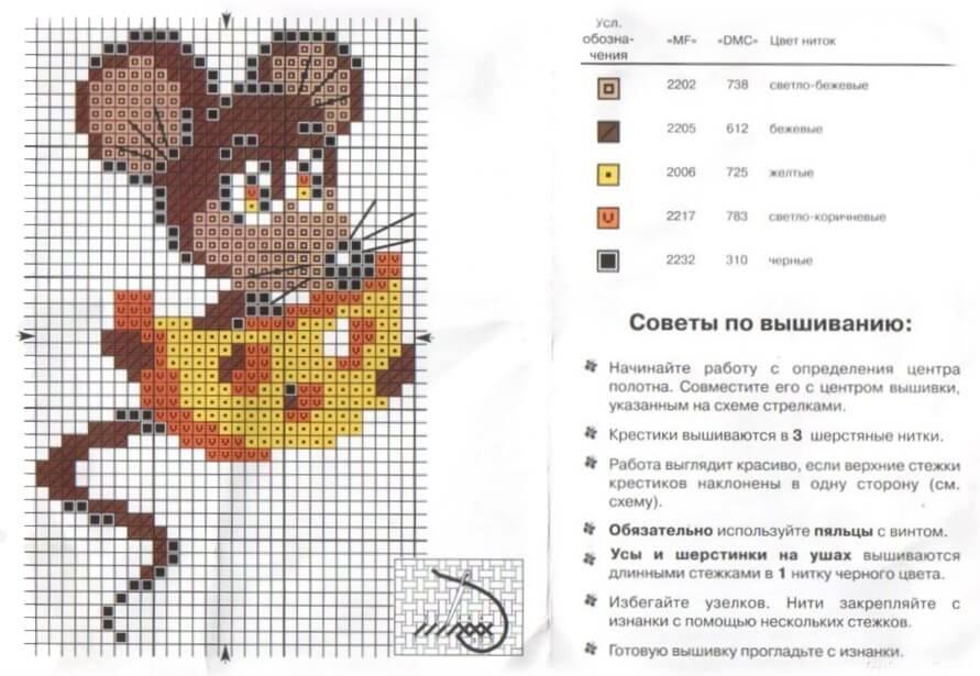 Схема вышивки крестом - мышка с сыром