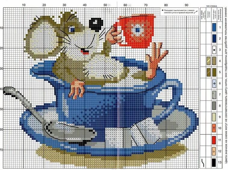 Схема вышивки крестом - мышка в чашке
