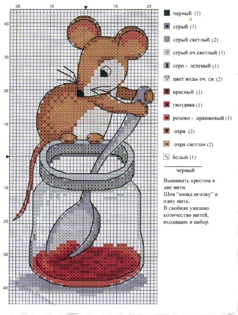 Схема вышивки крестом - мышь с банкой варенья